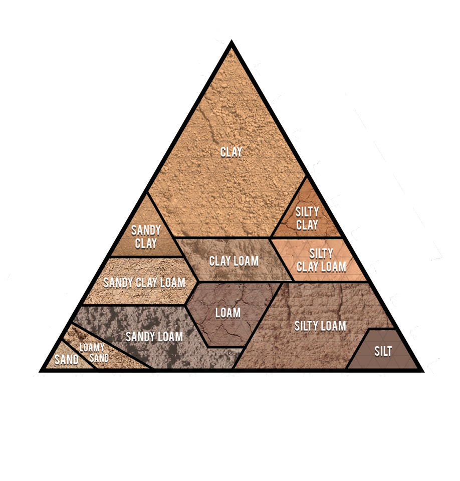 Rammed Earth Mixture Rammed Earth Research Exploration Of